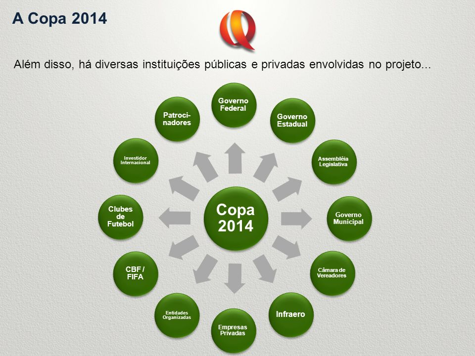 A Copa 2014 Além disso, há diversas instituições públicas e privadas envolvidas no projeto...