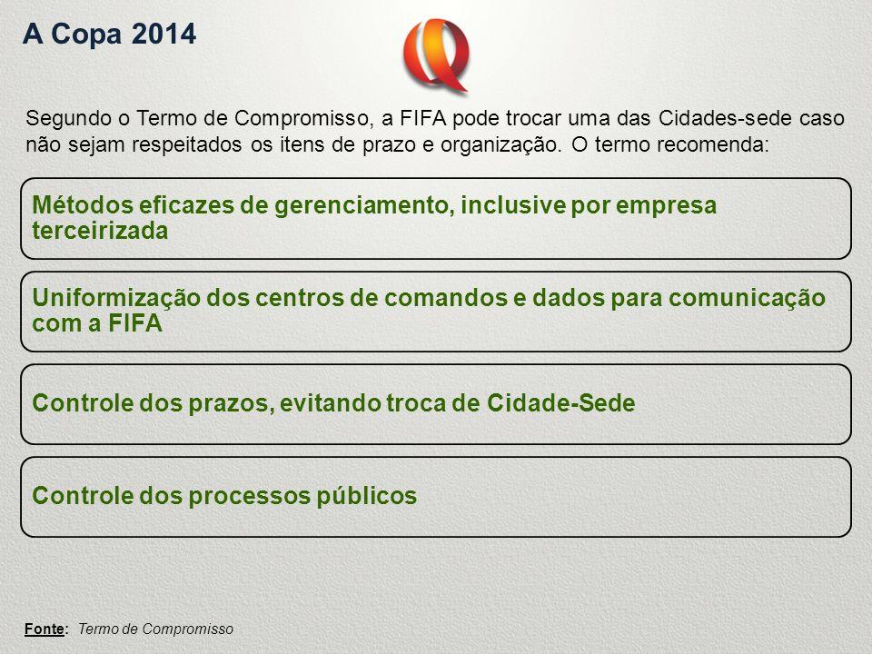 A Copa 2014 Segundo o Termo de Compromisso, a FIFA pode trocar uma das Cidades-sede caso não sejam respeitados os itens de prazo e organização. O term