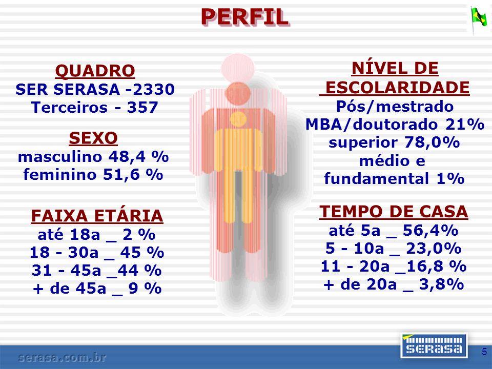 46 PRÊMIO IBEROAMERICANO DA QUALIDADE 2002 E 2006