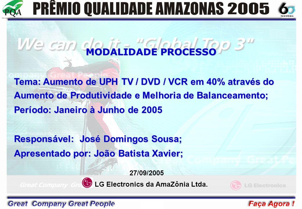 1/15 1/12 MODALIDADE PROCESSO Tema: Aumento de UPH TV / DVD / VCR em 40% através do Aumento de Produtividade e Melhoria de Balanceamento; Período: Janeiro à Junho de 2005 Responsável: José Domingos Sousa; Apresentado por: João Batista Xavier; 27/09/2005 LG Electronics da AmaZônia Ltda.