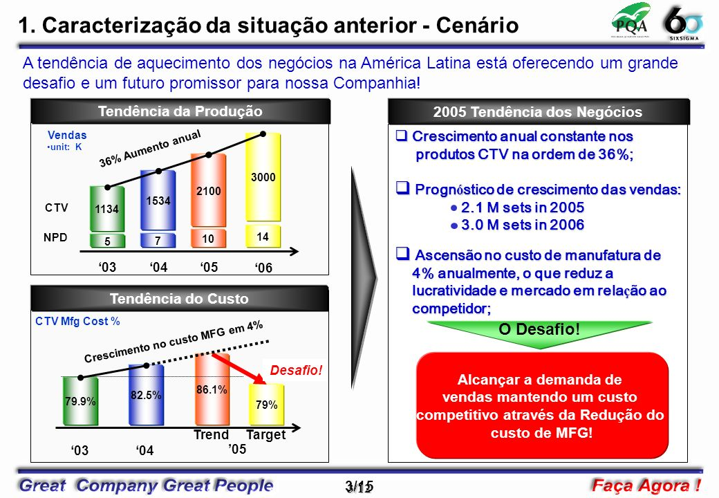 14/15 14/12 Idéias para solução Qualidade das Pe ç as 1.Realizar um projeto para Parada de M á quina (1P1P); 3.