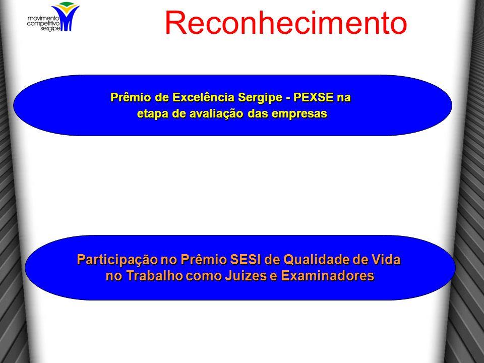 Reconhecimento Participação no Prêmio SESI de Qualidade de Vida no Trabalho como Juizes e Examinadores Prêmio de Excelência Sergipe - PEXSE na etapa de avaliação das empresas