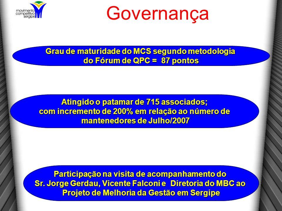 Governança Atingido o patamar de 715 associados; com incremento de 200% em relação ao número de mantenedores de Julho/2007 mantenedores de Julho/2007 Participação na visita de acompanhamento do Sr.