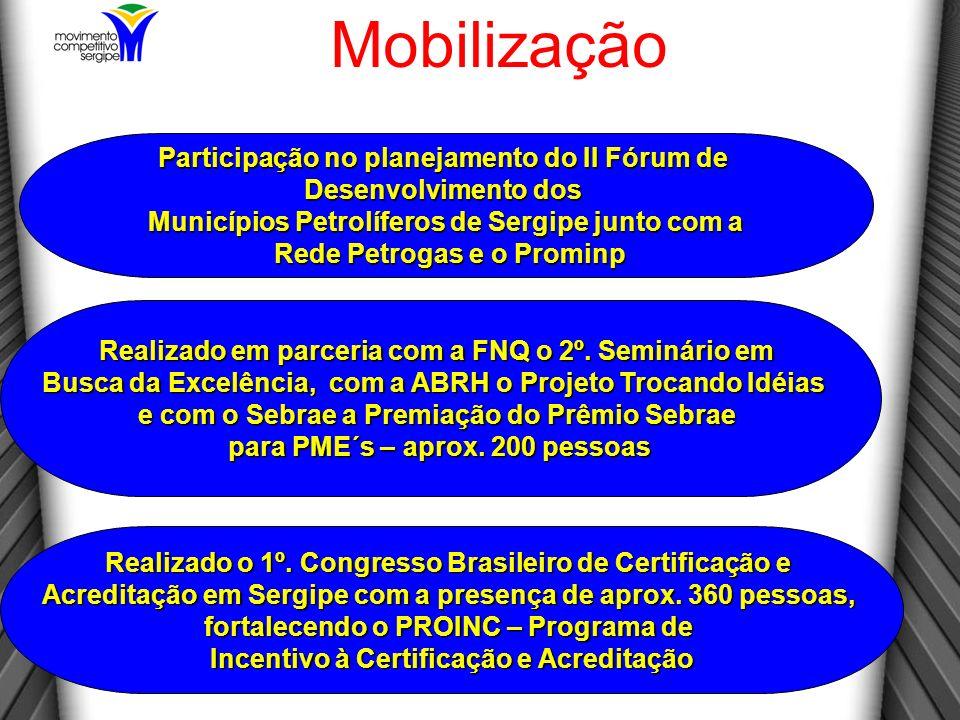 Mobilização Realizado em parceria com a FNQ o 2º.