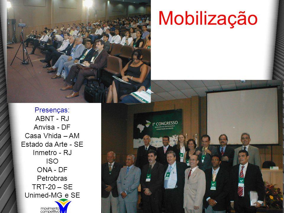 Mobilização Presenças: ABNT - RJ Anvisa - DF Casa Vhida – AM Estado da Arte - SE Inmetro - RJ ISO ONA - DF Petrobras TRT-20 – SE Unimed-MG e SE