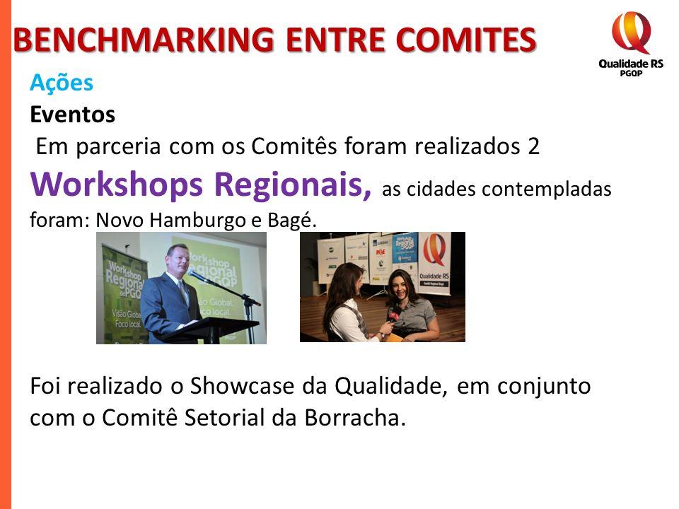 BENCHMARKING ENTRE COMITES Ações Eventos Em parceria com os Comitês foram realizados 2 Workshops Regionais, as cidades contempladas foram: Novo Hambur