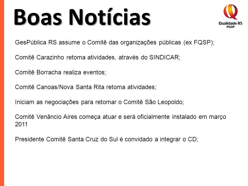 Boas Notícias GesPública RS assume o Comitê das organizações públicas (ex FQSP); Comitê Carazinho retoma atividades, através do SINDICAR; Comitê Borra