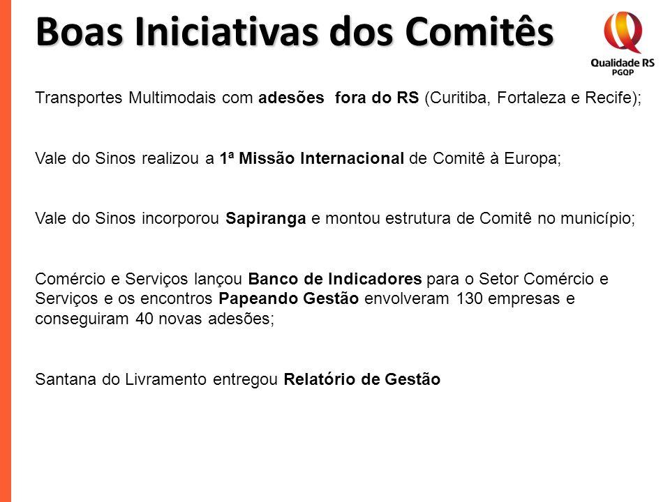Boas Iniciativas dos Comitês Transportes Multimodais com adesões fora do RS (Curitiba, Fortaleza e Recife); Vale do Sinos realizou a 1ª Missão Interna