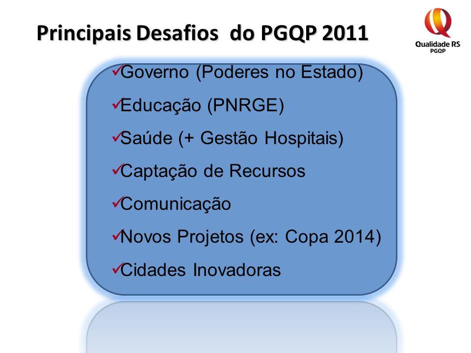 Principais Desafios do PGQP 2011 Governo (Poderes no Estado) Educação (PNRGE) Saúde (+ Gestão Hospitais) Captação de Recursos Comunicação Novos Projet