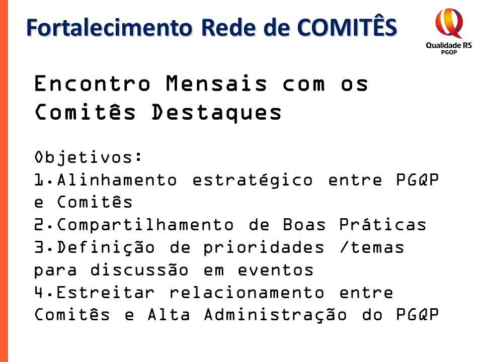 Fortalecimento Rede de COMITÊS Encontro Mensais com os Comitês Destaques Objetivos: 1.Alinhamento estratégico entre PGQP e Comitês 2.Compartilhamento
