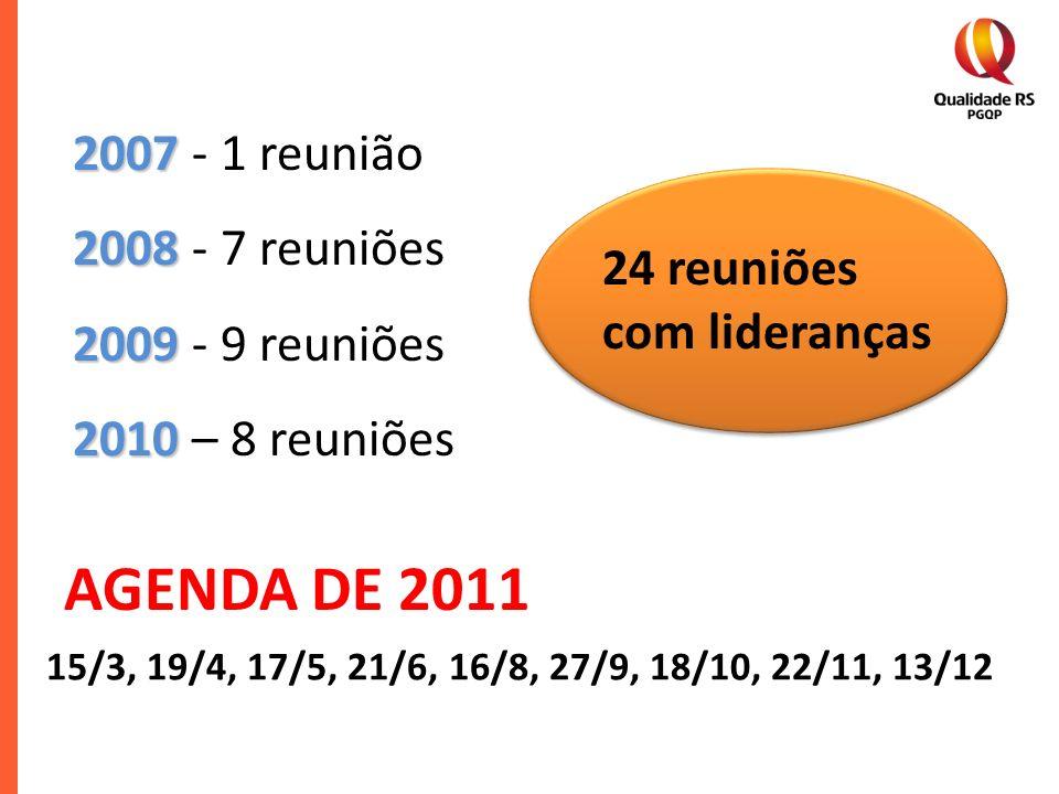 AGENDA DE 2011 15/3, 19/4, 17/5, 21/6, 16/8, 27/9, 18/10, 22/11, 13/12 2007 2007 - 1 reunião 2008 2008 - 7 reuniões 2009 2009 - 9 reuniões 2010 2010 –