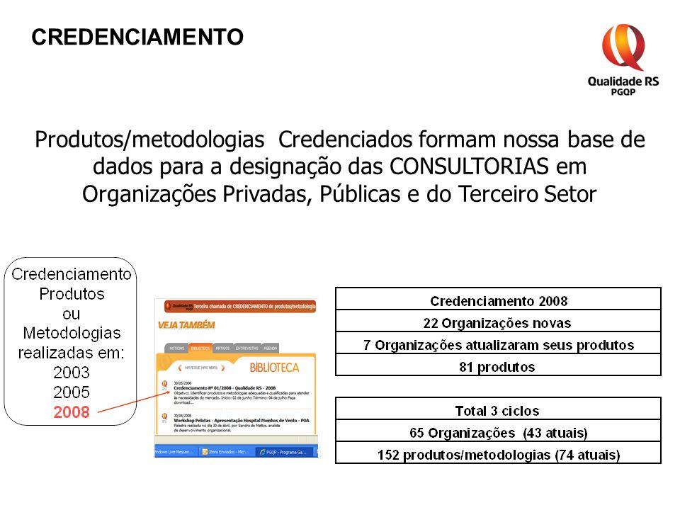 Produtos/metodologias Credenciados formam nossa base de dados para a designação das CONSULTORIAS em Organizações Privadas, Públicas e do Terceiro Setor