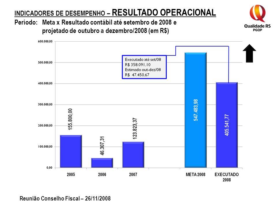 INDICADORES DE DESEMPENHO – RESULTADO OPERACIONAL Período: Meta x Resultado contábil até setembro de 2008 e projetado de outubro a dezembro/2008 (em R$) Reunião Conselho Fiscal – 26/11/2008