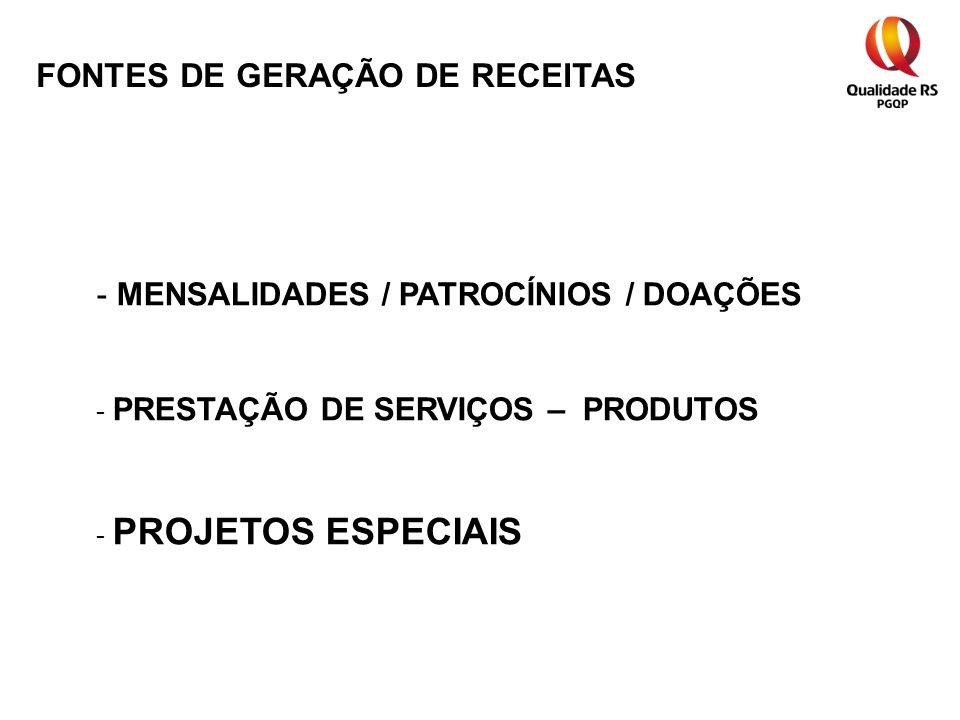 FONTES DE GERAÇÃO DE RECEITAS - MENSALIDADES / PATROCÍNIOS / DOAÇÕES - PRESTAÇÃO DE SERVIÇOS – PRODUTOS - PROJETOS ESPECIAIS