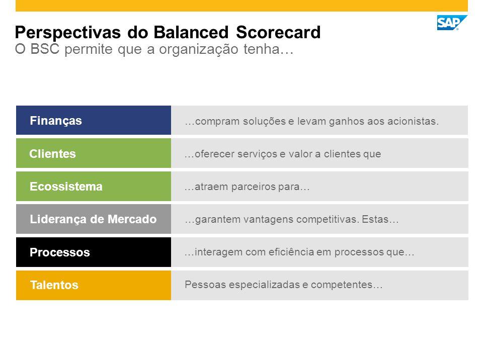 Perspectivas do Balanced Scorecard O BSC permite que a organização tenha… …compram soluções e levam ganhos aos acionistas.