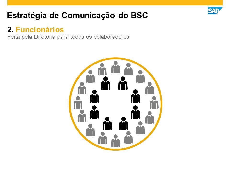 Estratégia de Comunicação do BSC 2. Funcionários Feita pela Diretoria para todos os colaboradores