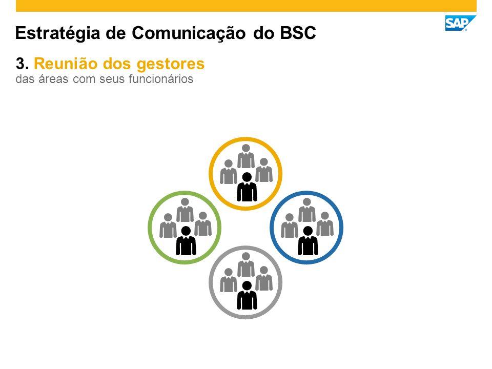 Estratégia de Comunicação do BSC 3. Reunião dos gestores das áreas com seus funcionários