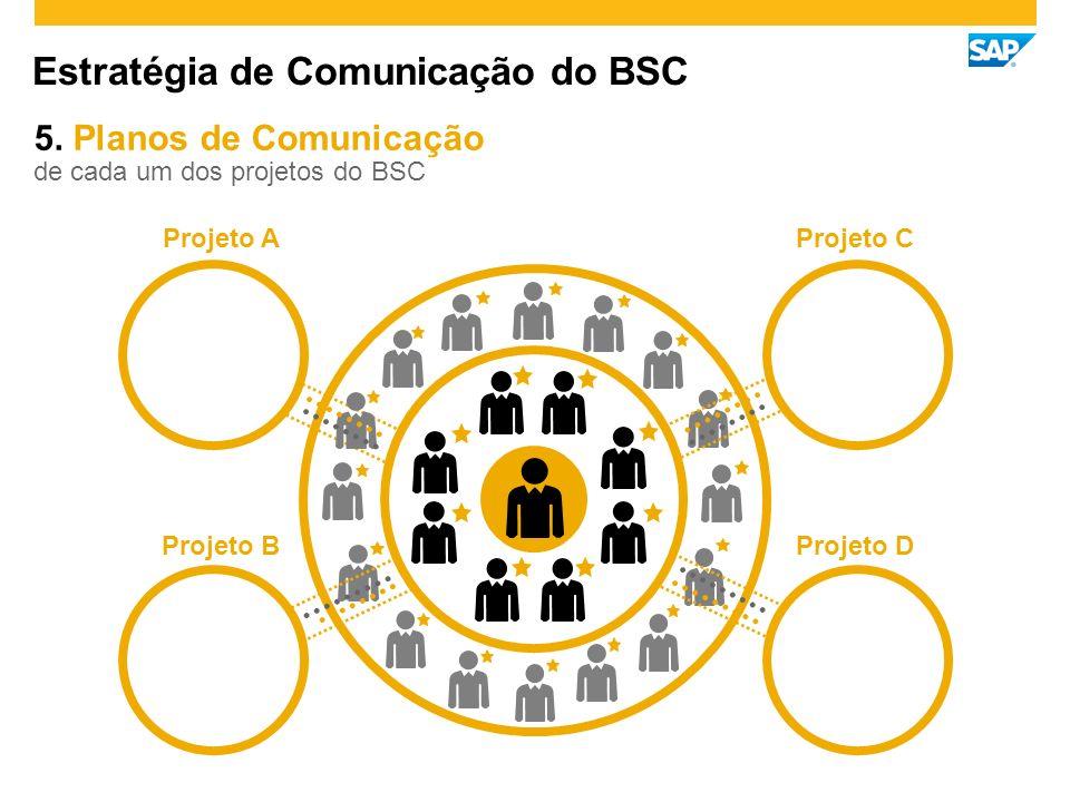 Projeto A Estratégia de Comunicação do BSC Projeto B Projeto C Projeto D 5.