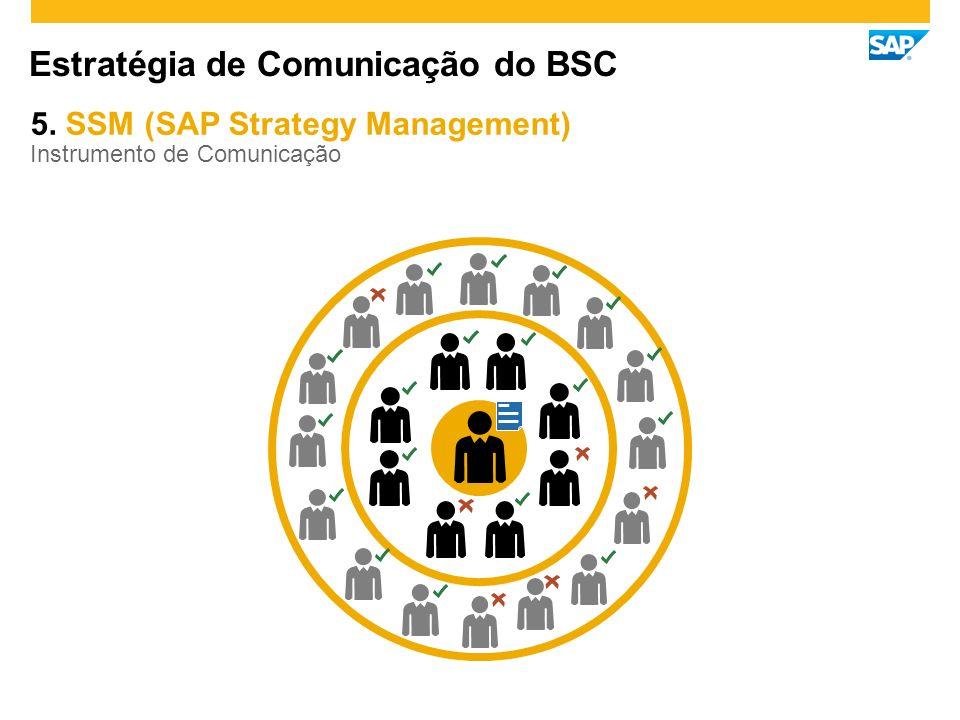 Estratégia de Comunicação do BSC 5. SSM (SAP Strategy Management) Instrumento de Comunicação