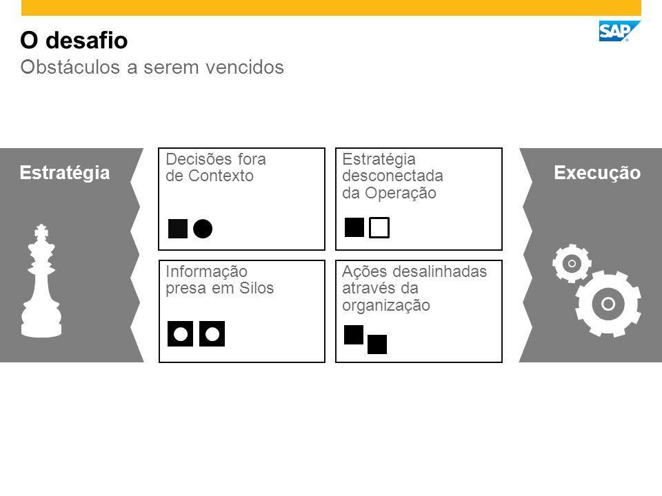 A Experiência da SAP BRASIL Gestão de desempenho em busca de melhores resultados