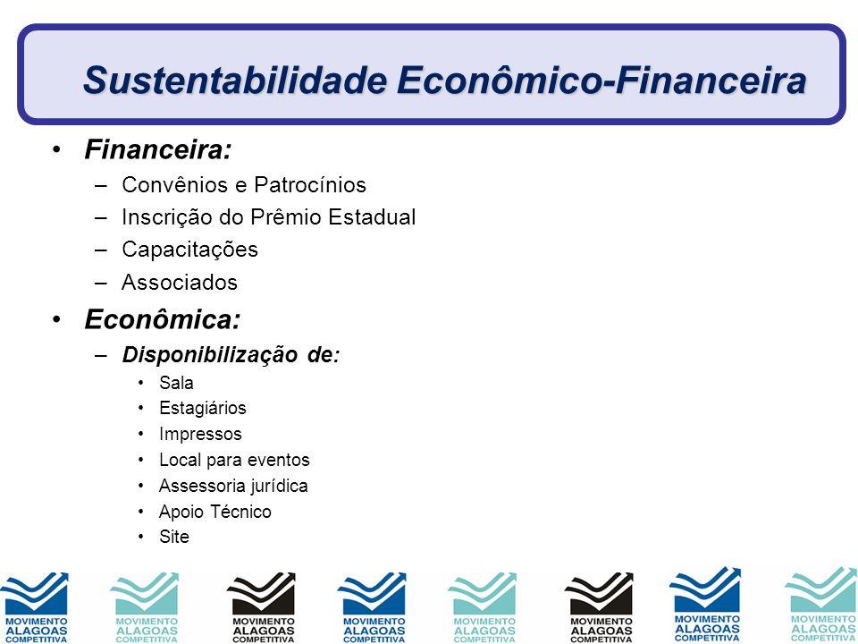 Sustentabilidade Econômico-Financeira Financeira: –Convênios e Patrocínios –Inscrição do Prêmio Estadual –Capacitações –Associados Econômica: –Disponi