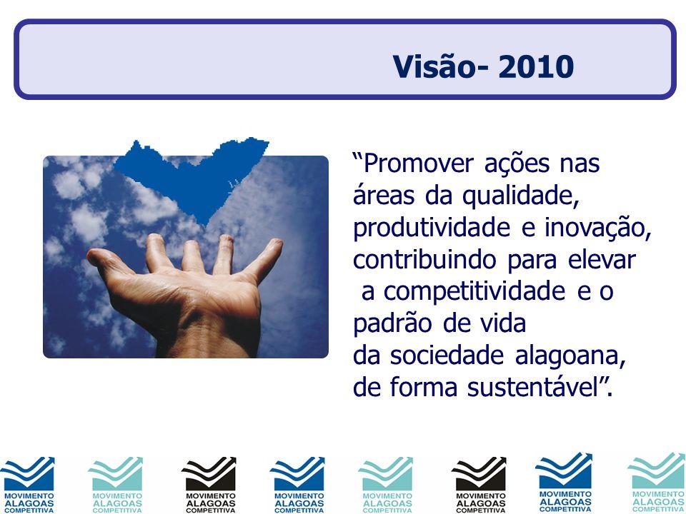 Visão- 2010 Promover ações nas áreas da qualidade, produtividade e inovação, contribuindo para elevar a competitividade e o padrão de vida da sociedad