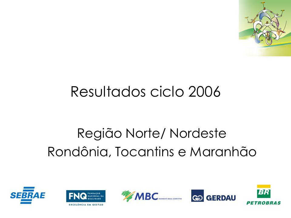 Resultados ciclo 2006 Região Norte/ Nordeste Rondônia, Tocantins e Maranhão