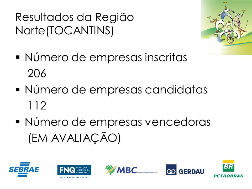 Resultados da Região Norte(TOCANTINS) Número de empresas inscritas 206 Número de empresas candidatas 112 Número de empresas vencedoras (EM AVALIAÇÃO)