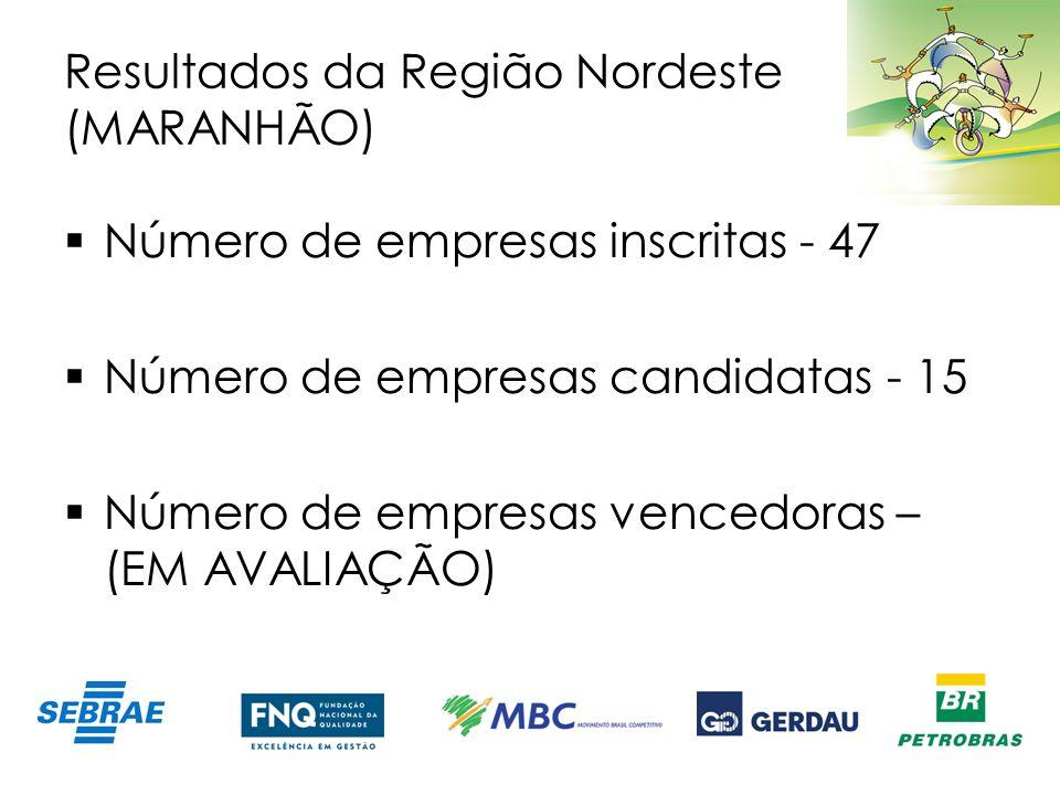Resultados da Região Nordeste (MARANHÃO) Número de empresas inscritas - 47 Número de empresas candidatas - 15 Número de empresas vencedoras – (EM AVAL