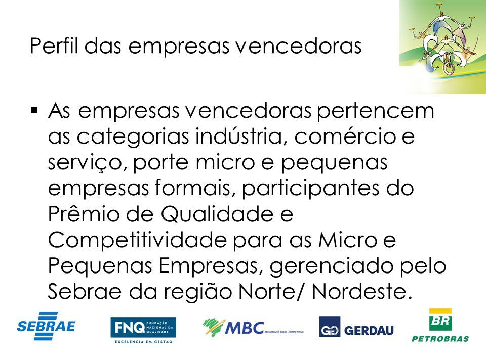 Perfil das empresas vencedoras As empresas vencedoras pertencem as categorias indústria, comércio e serviço, porte micro e pequenas empresas formais,