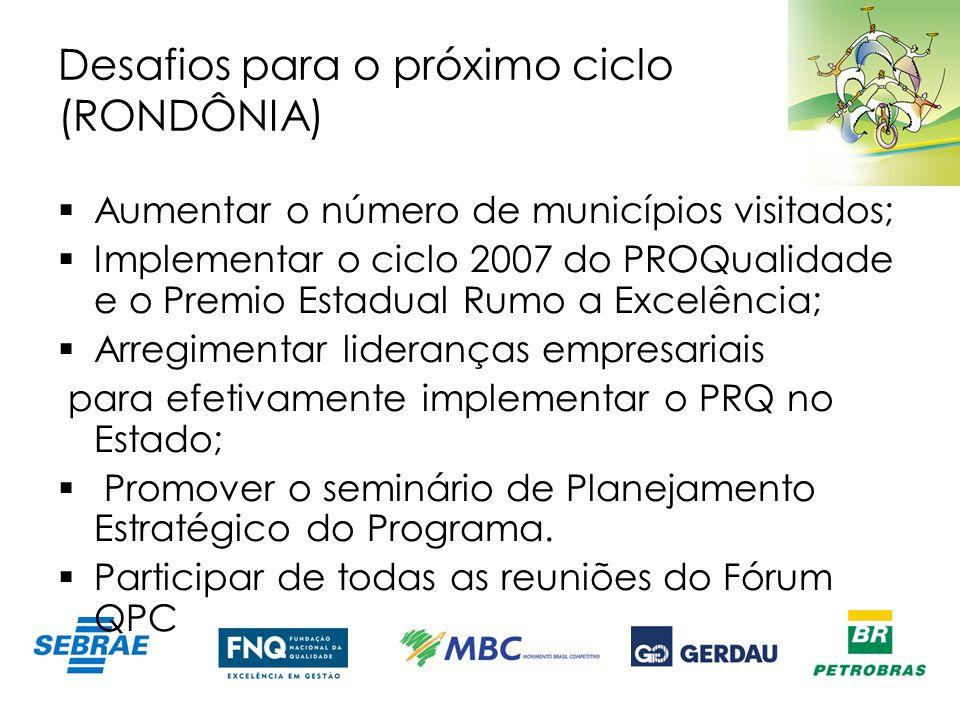 Desafios para o próximo ciclo (RONDÔNIA) Aumentar o número de municípios visitados; Implementar o ciclo 2007 do PROQualidade e o Premio Estadual Rumo