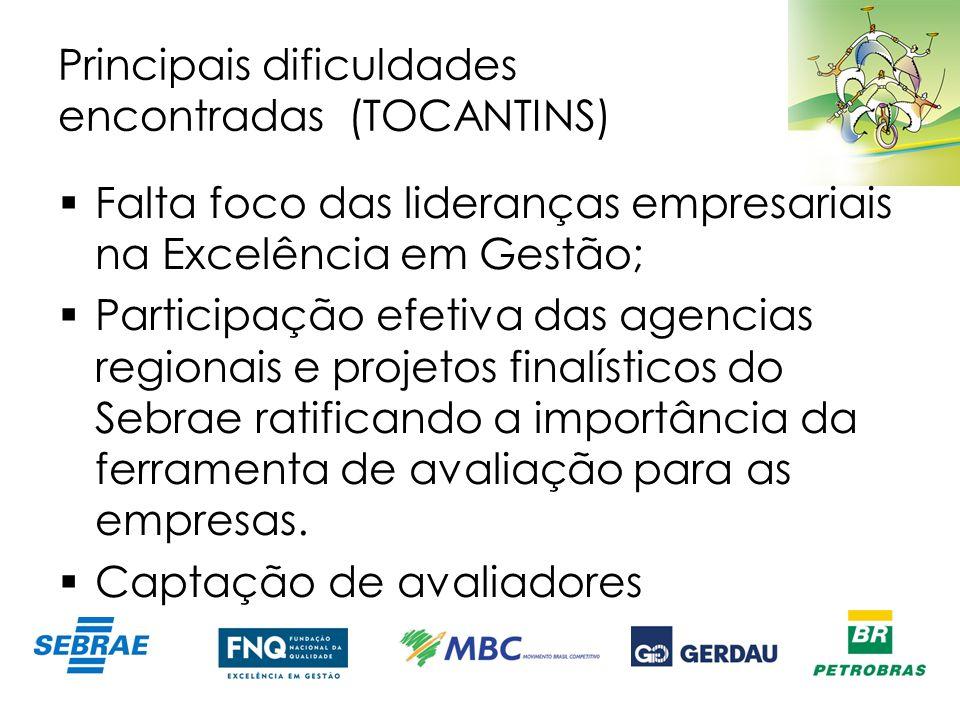 Principais dificuldades encontradas (TOCANTINS) Falta foco das lideranças empresariais na Excelência em Gestão; Participação efetiva das agencias regi