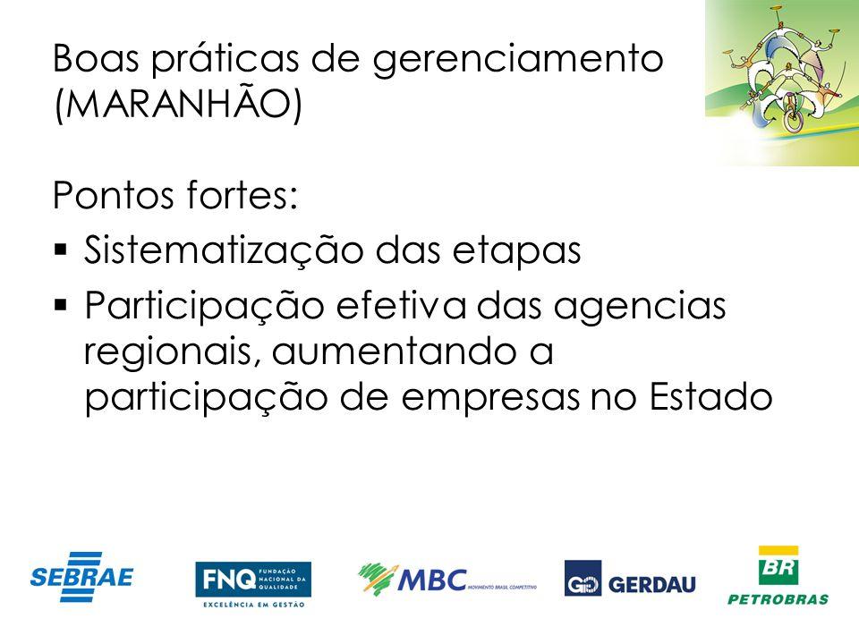 Boas práticas de gerenciamento (MARANHÃO) Pontos fortes: Sistematização das etapas Participação efetiva das agencias regionais, aumentando a participa