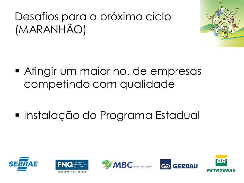 Desafios para o próximo ciclo (MARANHÃO) Atingir um maior no. de empresas competindo com qualidade Instalação do Programa Estadual