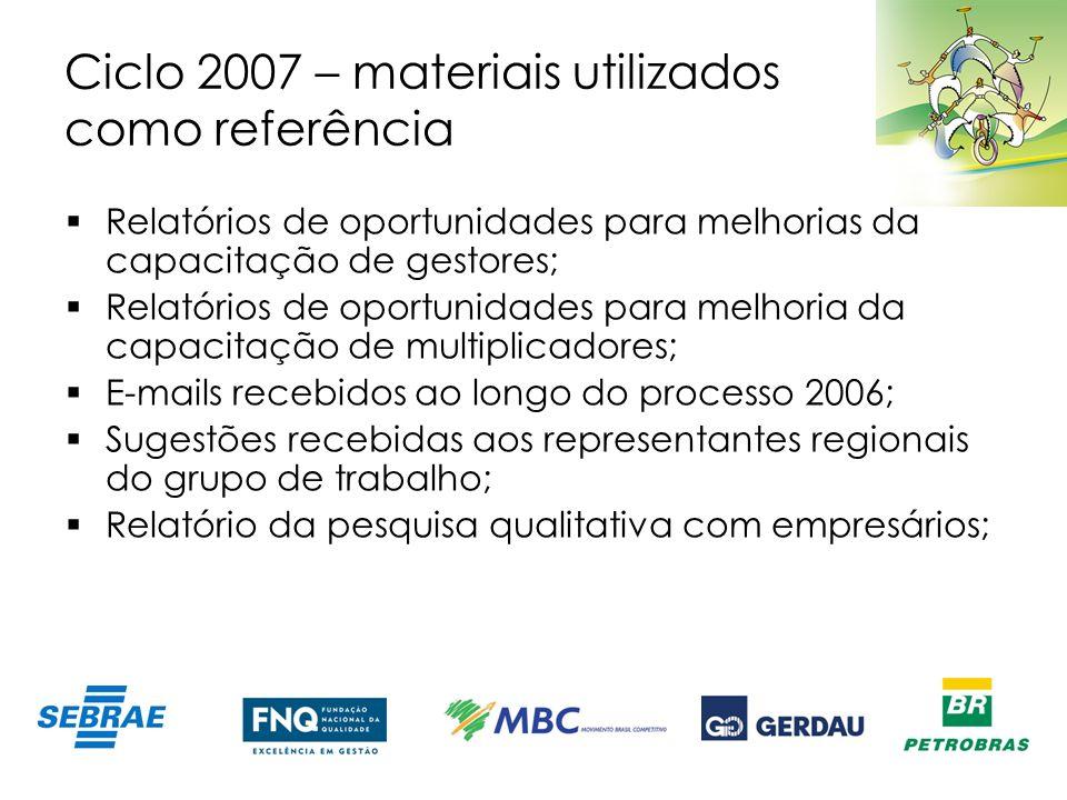 Ciclo 2007 – materiais utilizados como referência Relatórios de oportunidades para melhorias da capacitação de gestores; Relatórios de oportunidades p