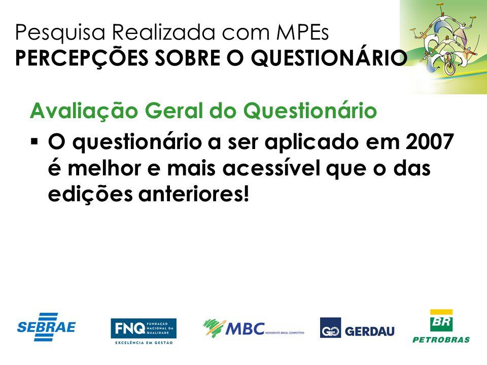 Pesquisa Realizada com MPEs PERCEPÇÕES SOBRE O QUESTIONÁRIO Avaliação Geral do Questionário O questionário a ser aplicado em 2007 é melhor e mais aces