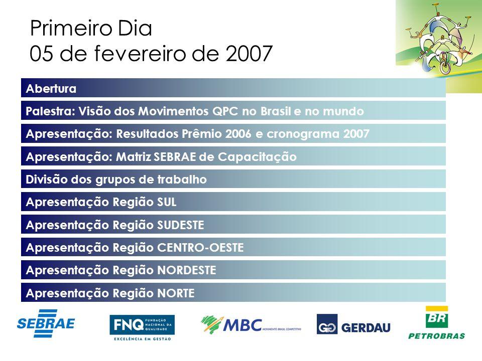 Primeiro Dia 05 de fevereiro de 2007 Abertura Palestra: Visão dos Movimentos QPC no Brasil e no mundo Apresentação: Resultados Prêmio 2006 e cronogram