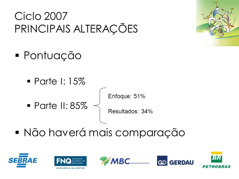 Ciclo 2007 PRINCIPAIS ALTERAÇÕES Pontuação Parte I: 15% Parte II: 85% Não haverá mais comparação Enfoque: 51% Resultados: 34%