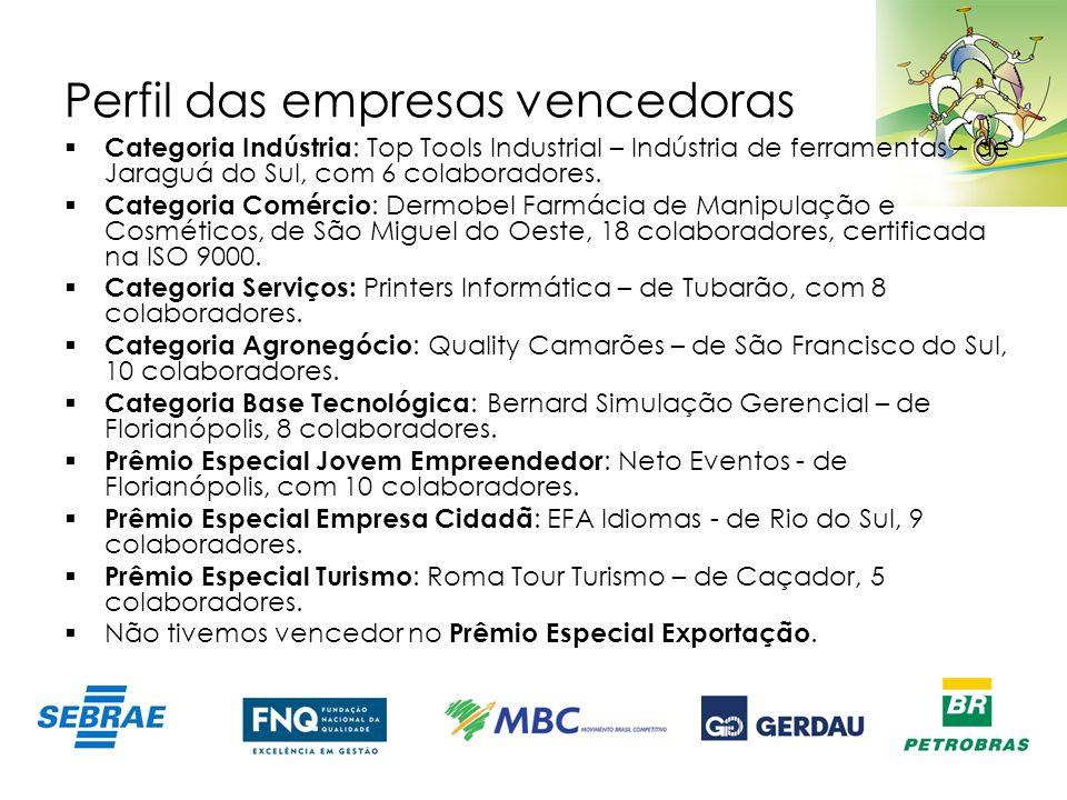 Perfil das empresas vencedoras Categoria Indústria : Top Tools Industrial – Indústria de ferramentas – de Jaraguá do Sul, com 6 colaboradores. Categor