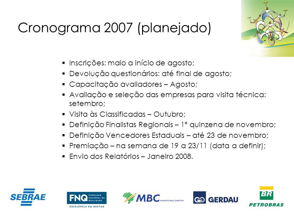 Cronograma 2007 (planejado) Inscrições: maio a início de agosto; Devolução questionários: até final de agosto; Capacitação avaliadores – Agosto; Avali