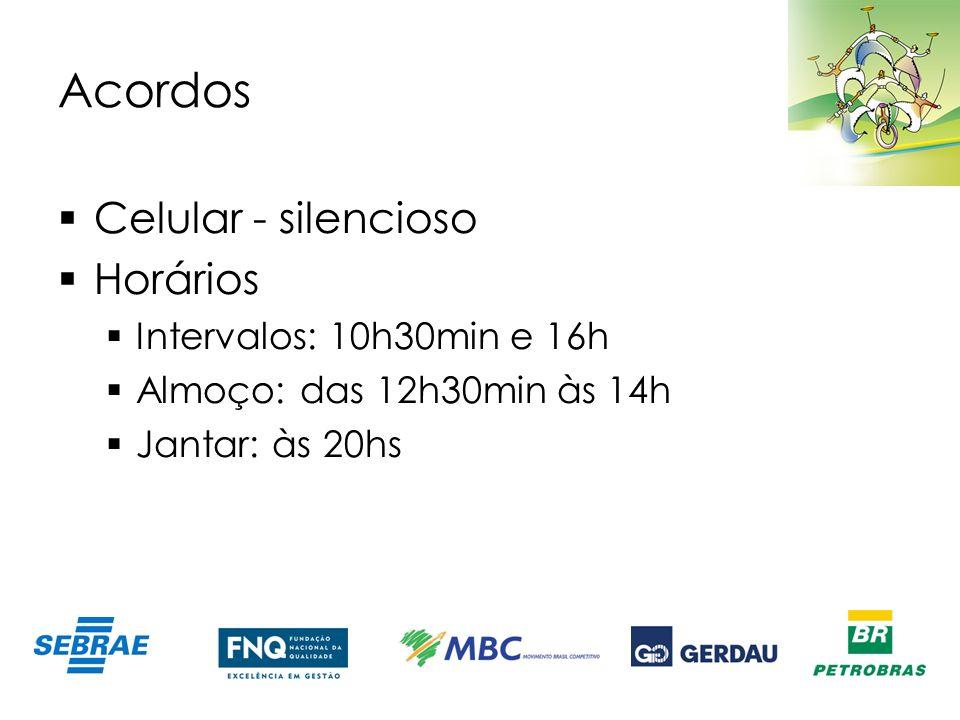 Acordos Celular - silencioso Horários Intervalos: 10h30min e 16h Almoço: das 12h30min às 14h Jantar: às 20hs