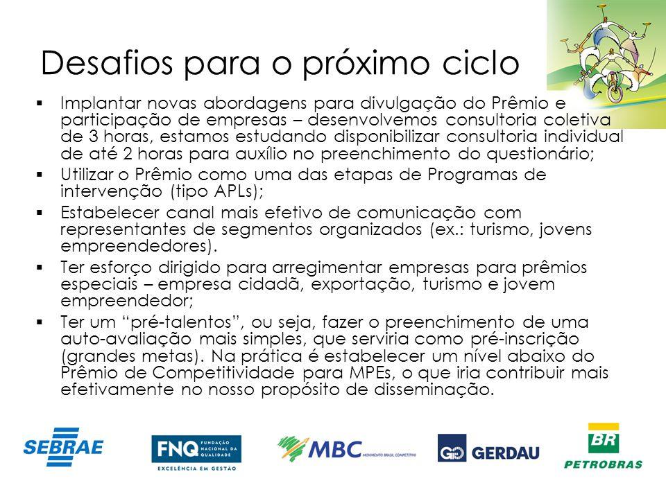 Desafios para o próximo ciclo Implantar novas abordagens para divulgação do Prêmio e participação de empresas – desenvolvemos consultoria coletiva de