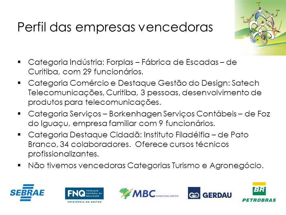 Perfil das empresas vencedoras Categoria Indústria: Forplas – Fábrica de Escadas – de Curitiba, com 29 funcionários. Categoria Comércio e Destaque Ges