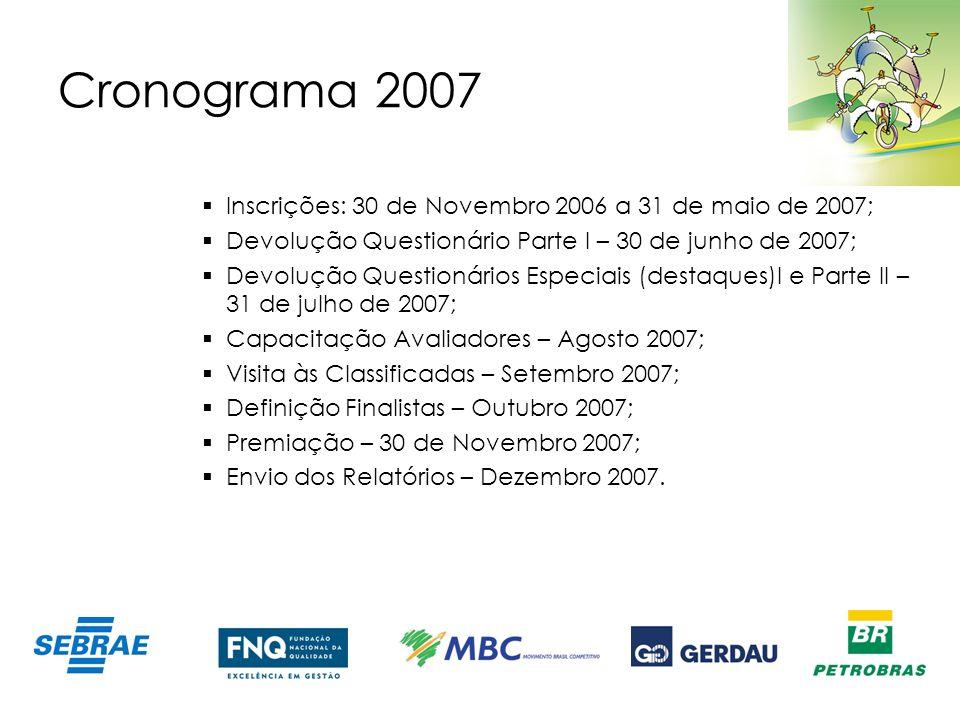 Cronograma 2007 Inscrições: 30 de Novembro 2006 a 31 de maio de 2007; Devolução Questionário Parte I – 30 de junho de 2007; Devolução Questionários Es