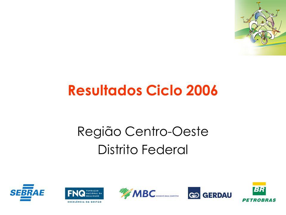 Resultados Ciclo 2006 Região Centro-Oeste Distrito Federal