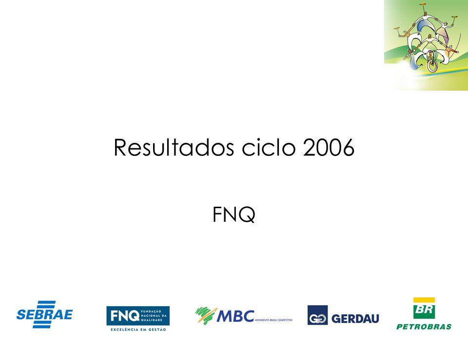 Programação do IV reconhecimento Nacional MBC