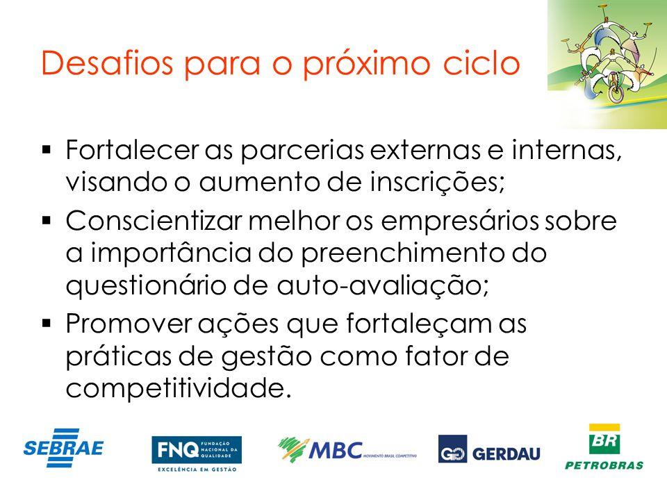 Desafios para o próximo ciclo Fortalecer as parcerias externas e internas, visando o aumento de inscrições; Conscientizar melhor os empresários sobre