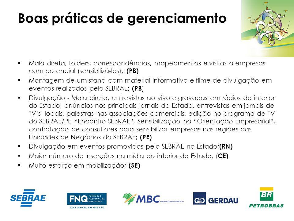 Boas práticas de gerenciamento Mala direta, folders, correspondências, mapeamentos e visitas a empresas com potencial (sensibilizá-las); (PB) Montagem