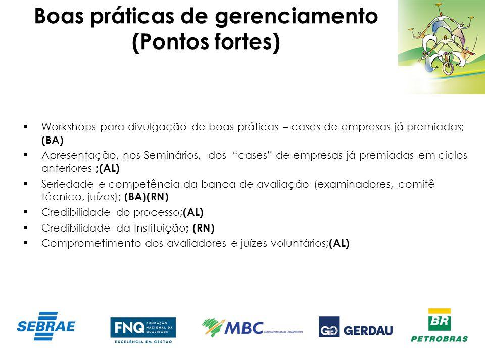Boas práticas de gerenciamento (Pontos fortes) Workshops para divulgação de boas práticas – cases de empresas já premiadas; (BA) Apresentação, nos Sem