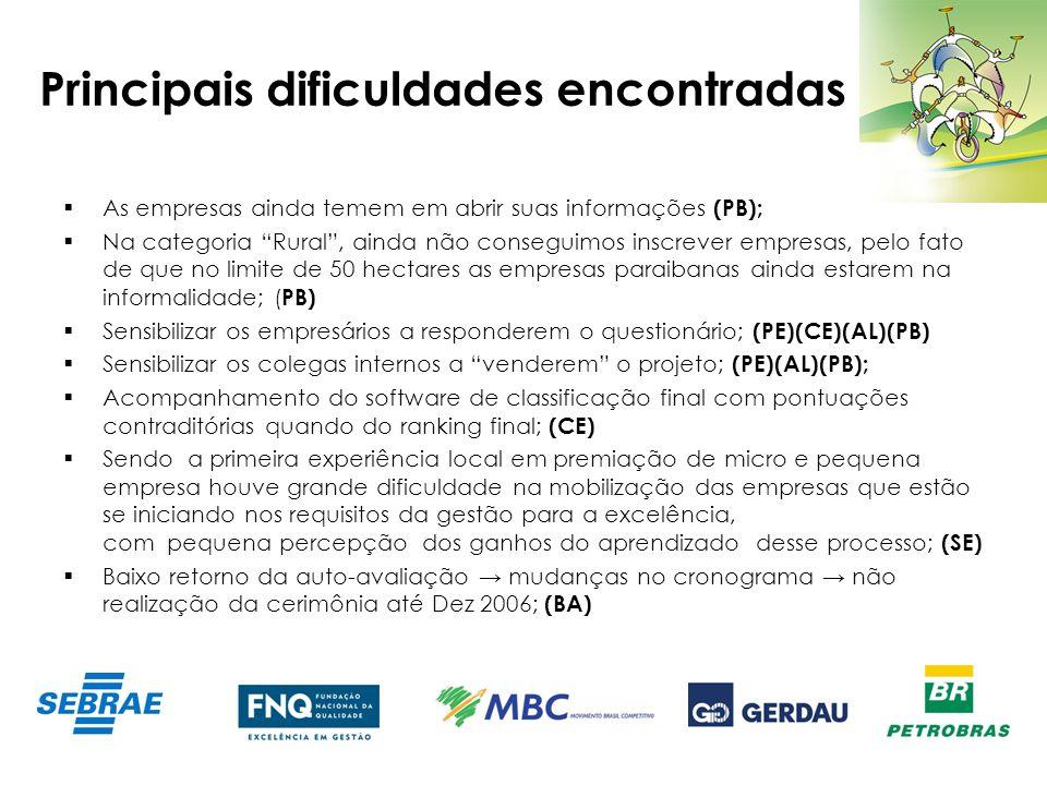Principais dificuldades encontradas As empresas ainda temem em abrir suas informações (PB); Na categoria Rural, ainda não conseguimos inscrever empres